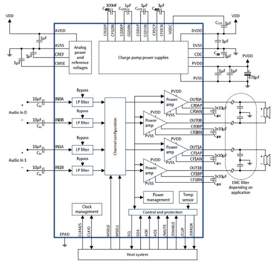 SMSL SA300 на Infineon Technologies MERUS ™ MA12070